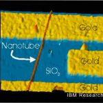 IBM's Nanotube Technology